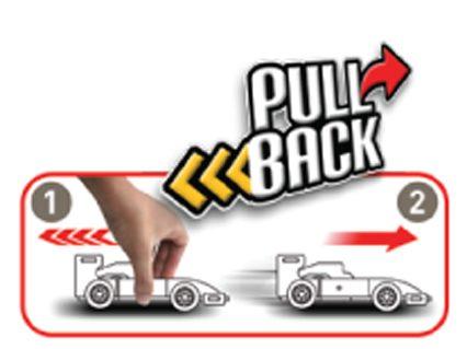 Pull Back Racewagen Maken